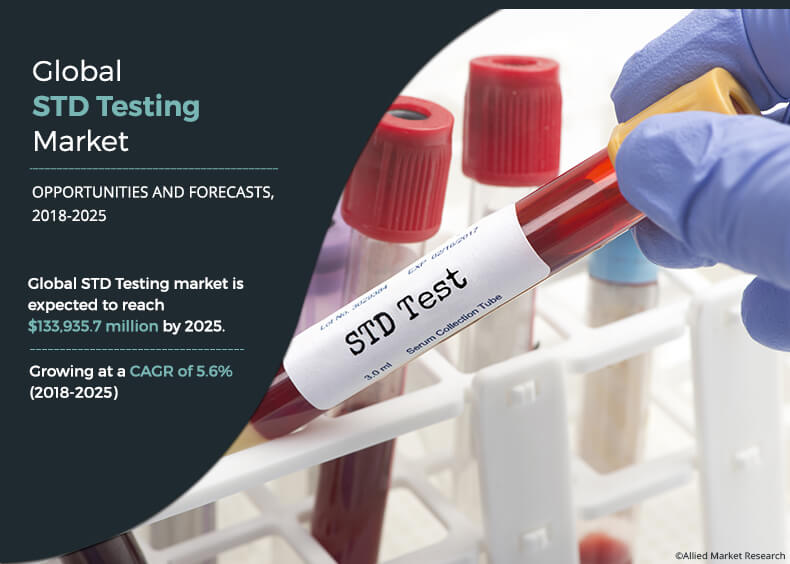 Tips On How To Handle Each Std Test Kit