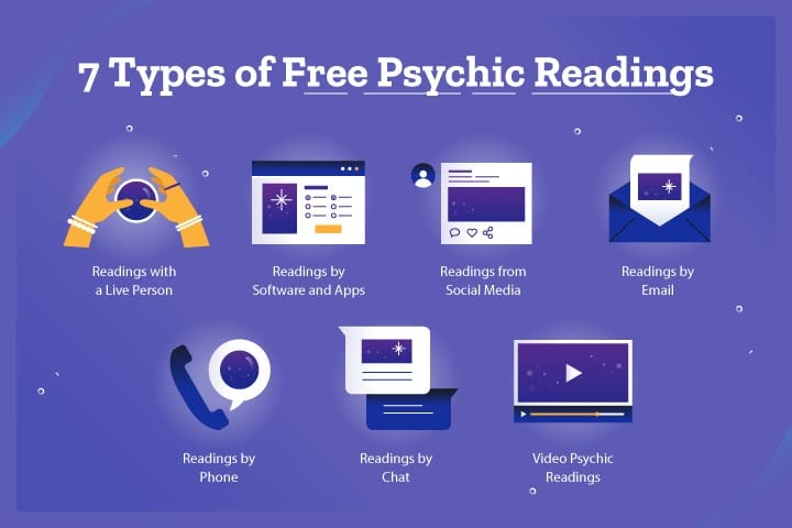 Figure Out Just How To Market Psychic Analysis